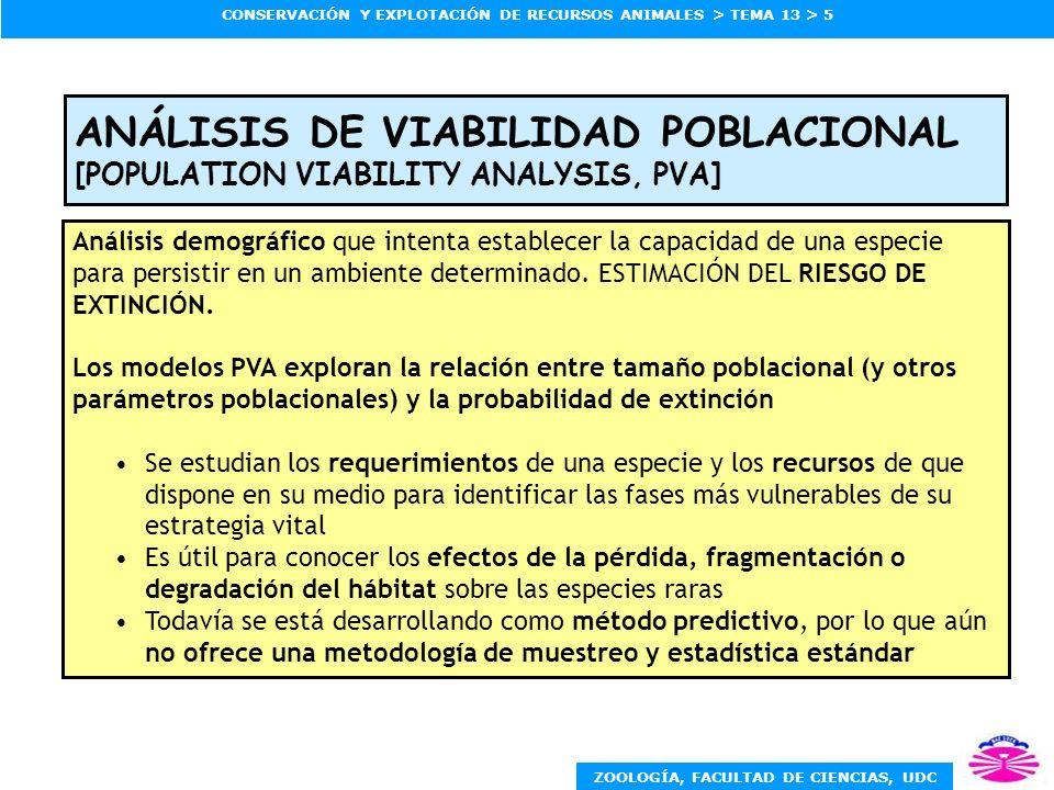 ANÁLISIS DE VIABILIDAD POBLACIONAL [POPULATION VIABILITY ANALYSIS, PVA]